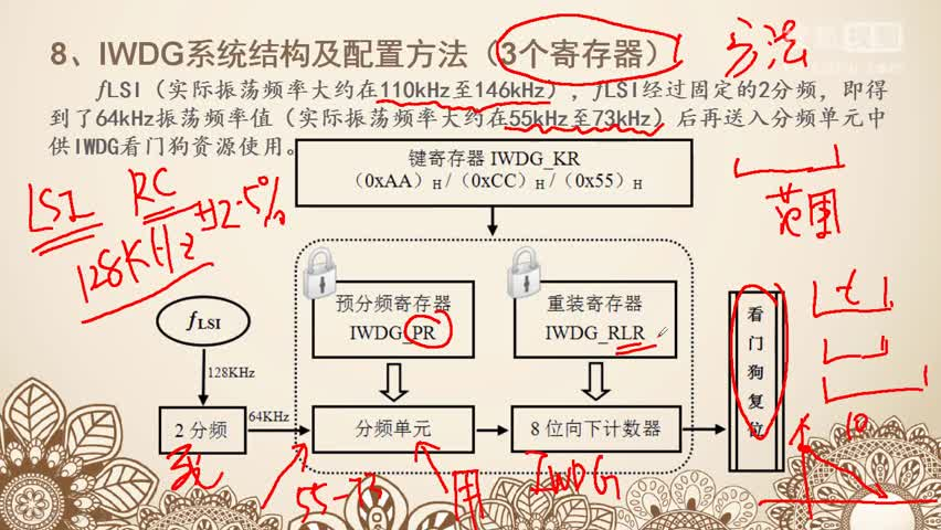 【第45讲】思修电子STM8视频教程-独立看门狗IWDG配置